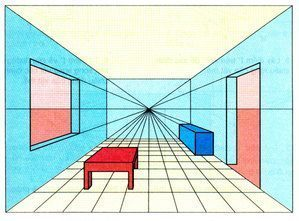 Cong nghe 11 SGK hinh 7.3 trang 39.jpg - Lớp Dạy Vẽ Thiếu Nhi