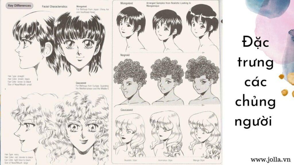 Đặc trưng của các chủng người trong truyện tranh  - cách vẽ chân dung theo phong cách truyện tranh
