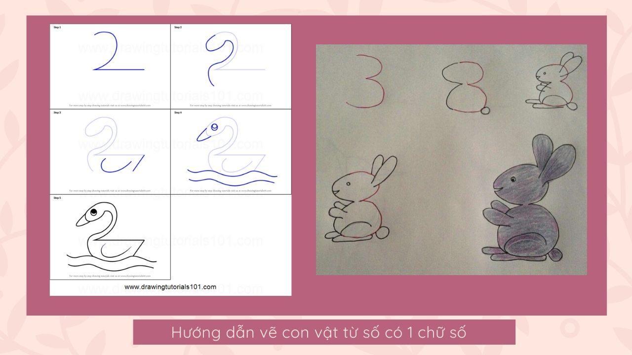 cách vẽ con vật bằng số bắt đầu với 1 chữ số