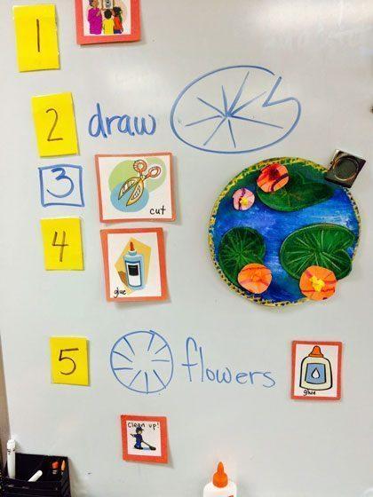 Bài học vẽ cơ bản cho trẻ em (Phần 3) 3
