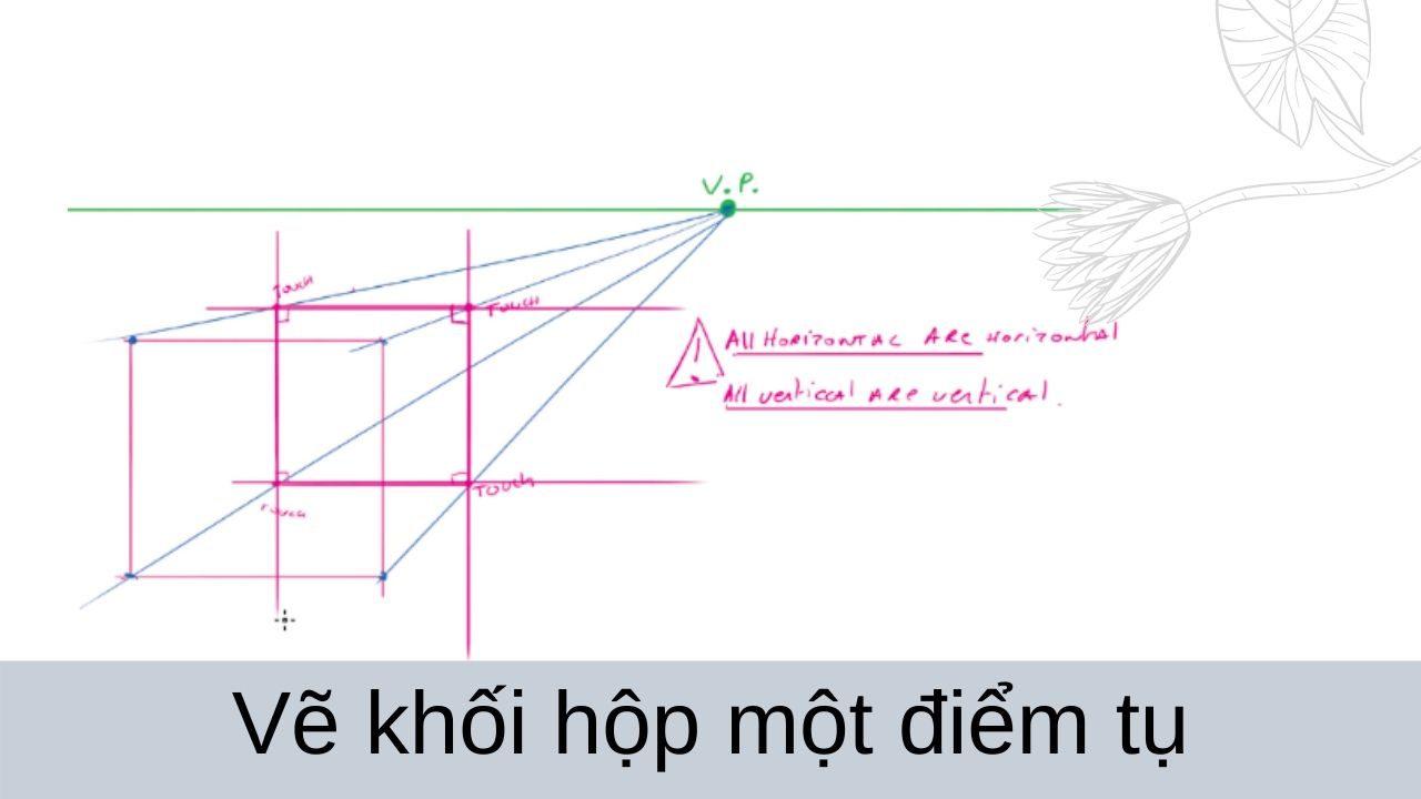 Vẽ khối hộp một điểm tụ