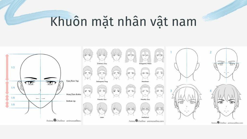 Cách vẽ khuôn mặt nhân vật nam hoạt hình